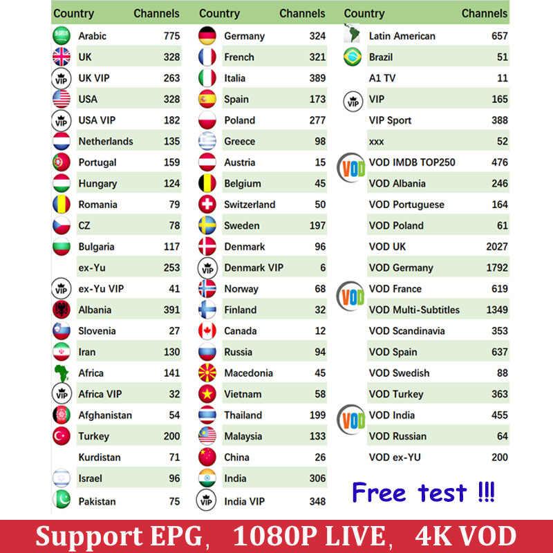 IPTV подписка Европа Германия голландский Великобритании, Швеции французский Польша Испания США арабские индийские Албании в австралийском стиле для приставки android Smart IPTV m3u