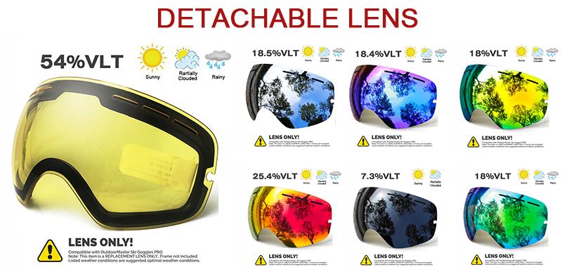 Night vision lens