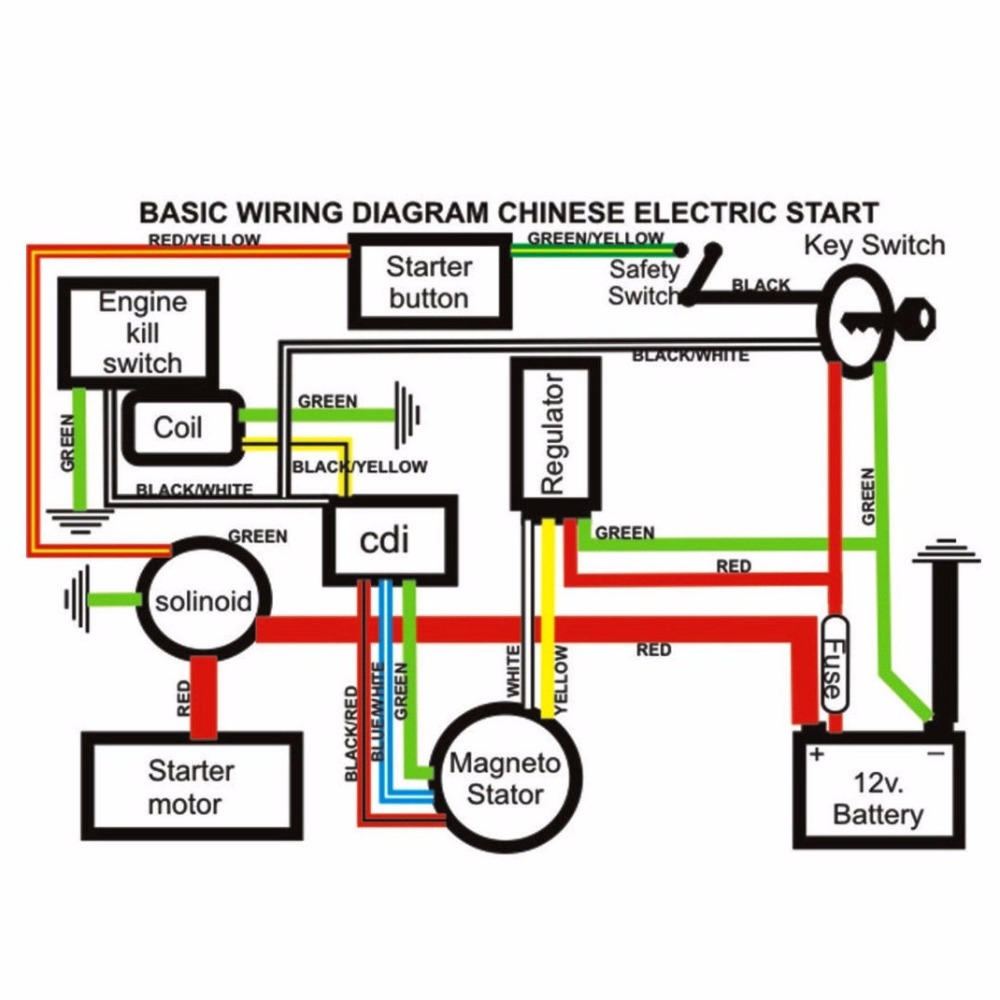 110cc cdi wiring wiring diagrams best 50 70 90 110cc cdi wire harness assembly wiring set atv electric chinese 110cc cdi wiring 110cc cdi wiring