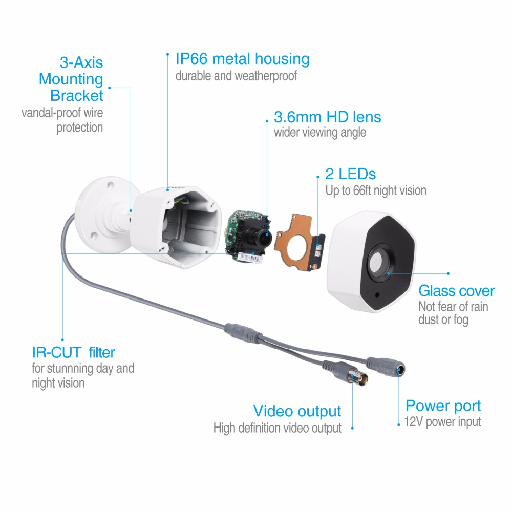 hight resolution of annke full hd 8ch 3mp 5in1 h 264 cctv system security camera ir cut night vision outdoor waterproof 3mp video surveillance kit in surveillance system from