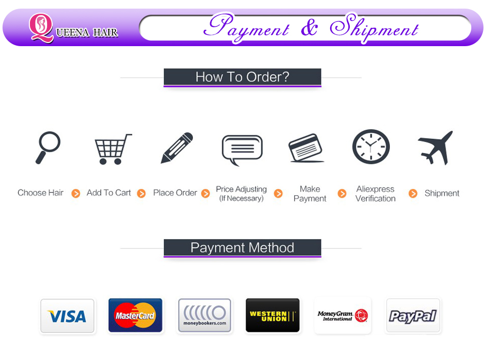 payment&shipment