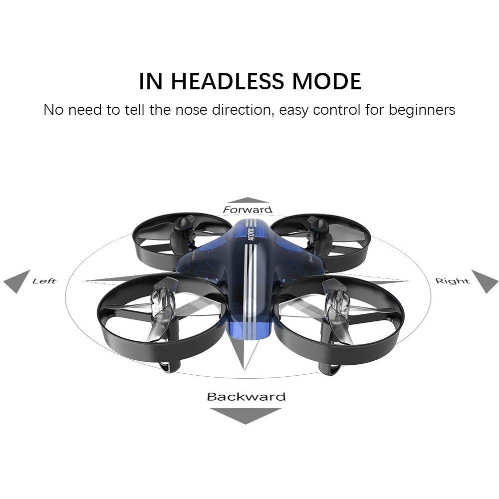 Image 5 - Mini Drone Quadrocopter Dron RC Helicopter Quadcopter Altitude Hold Headless Mode Drones 2.4G Remote Control Aircraft Toys-in RC Helicopters from Toys & Hobbies