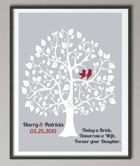 Groom\'s Parents Wedding Gift Family tree quote wall art poster print ...