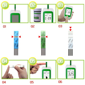 Image 4 - 3in1 Multifunctionele Cholesterol Urinezuur Bloedglucosemeter Glucometer Kit Diabetes Jicht Tester Blood Sugar Monitor Test Strips