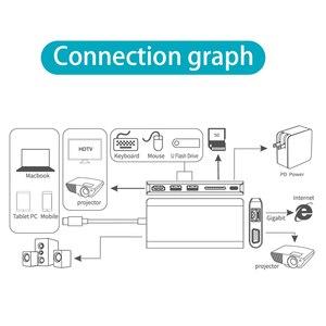 Image 5 - USB к Rj45 Lan 4K HDMI VGA 2USB 3,0 кардридер для SD карт 8 в 1 Тип C док адаптер концентратор для Macbook для Samsung Huawei Dex Mode