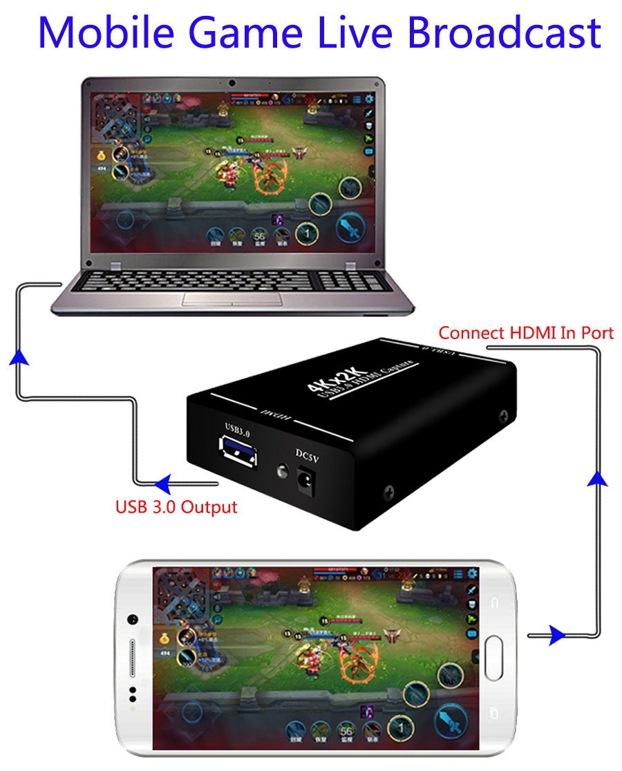4K HDMI to USB 3 0 Video Capture Card Video Recorder For OBS vMix Wirecast  Potplayer VLC Encoder QuickTime Player Live Streaming