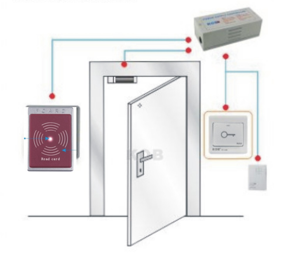 Door Access Controllers & Sy5100rb Door Access Control. Steel Storm Doors. Security Door Locks. Garage Door Molding Trim. Refrigerator With Clear Doors. Keypad Entry Garage Door Opener. Led Garage Lights. Garage Door Repair Surprise. Sliding Glass Door Curtains