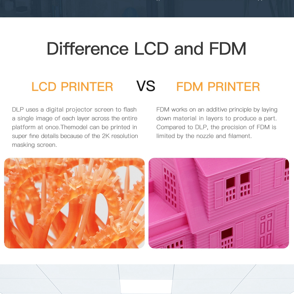ANYCUBIC Photon-S 3D Printer Dual Z axis Quick Slice 405nm Matrix UV Module SLA 3d Printer Resin PhotonS Upgraded Impresora 3d