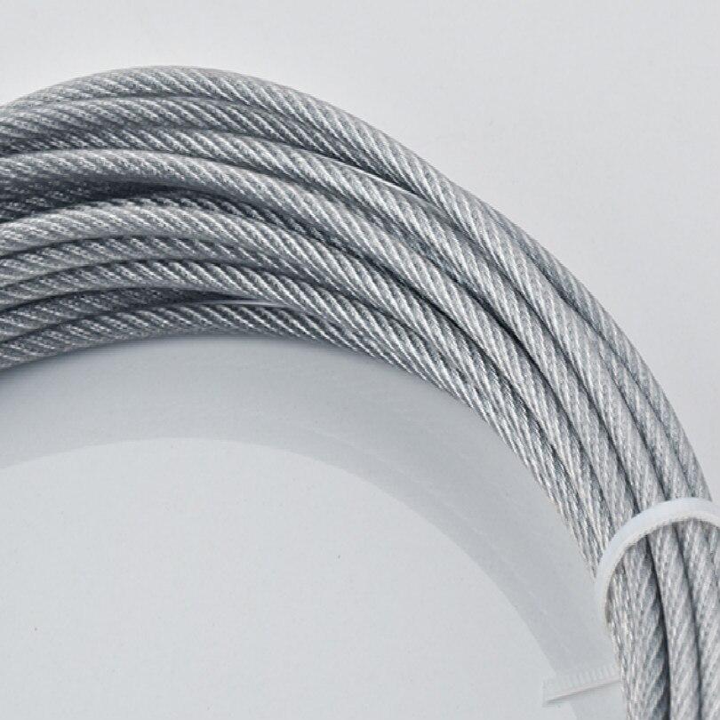 on steel wiring