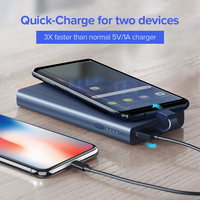 Ugreen 10000mAh Power Bank 18W Quick Charge 3.0 Powerbank External Battery Charger Pack For Xiaomi Mobile Phone Type C Poverbank 3