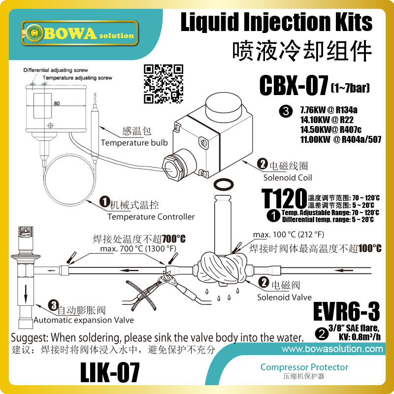 liquid injection Kits are used in two-stage refrigeration compressor to control liquid injection into the intercooler