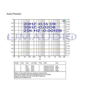 Image 4 - Lusya amplificador de potencia de Audio, amplificador de canal Dual, Clase AB MOSFET L7, 350W * 2, bricolaje/terminado, 2 uds.