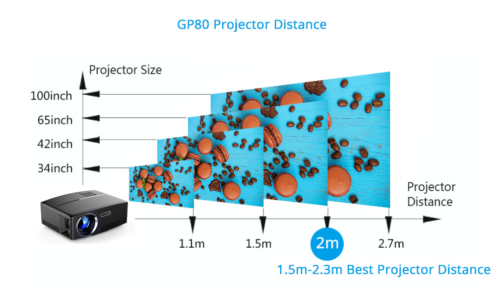 GP80 GP80UP Projector (3)
