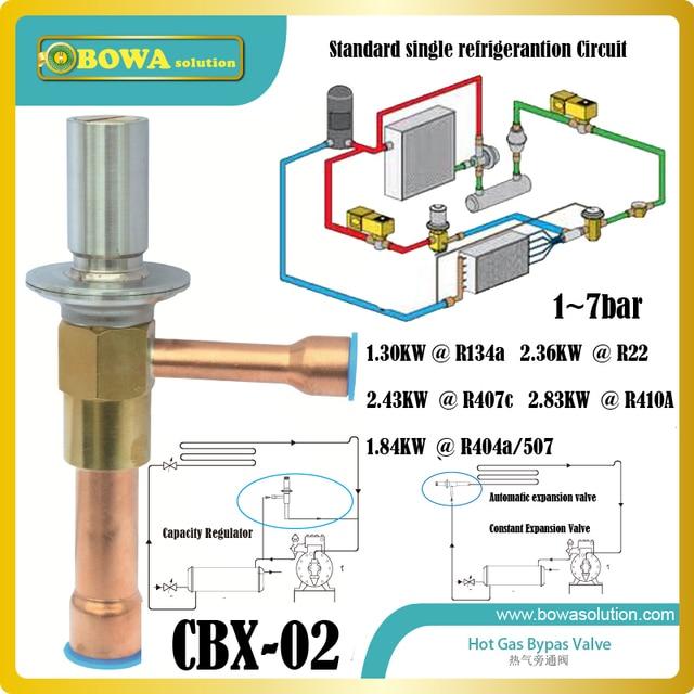buy cbx 02 fixed pressure expansion valve constant txv for icecream maker. Black Bedroom Furniture Sets. Home Design Ideas
