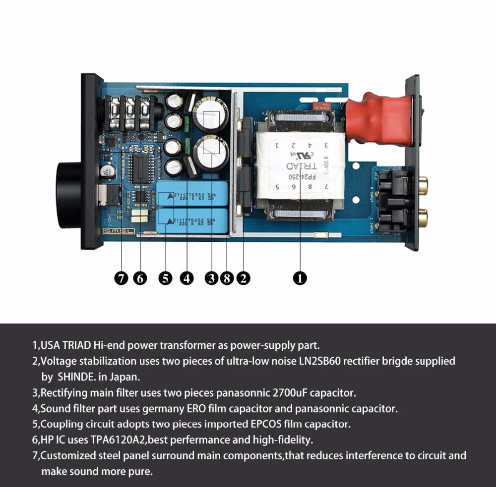 SAP-1-F