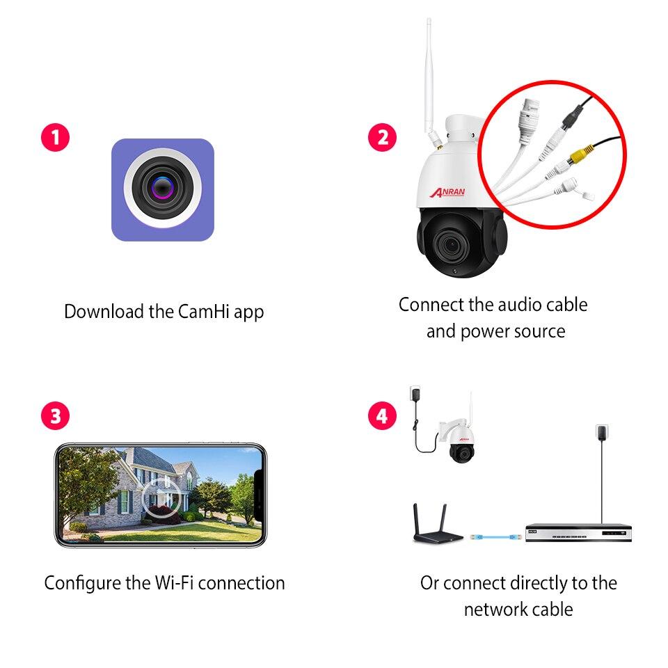 ANRAN 5MP IP Camera 20 X Zoom PTZ Outdoor Waterdichte Speed Dome Camera Lens 60M IR Nachtzicht Beveiliging camera Ondersteuning Onvif - 2