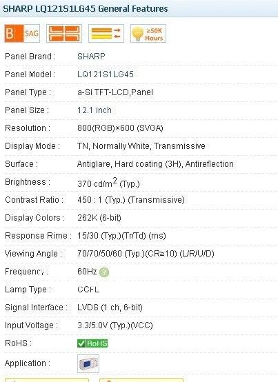 все цены на  LQ121S1LG45 800*600 12.1 INCH Industrial LCD,A+ Grade in stock, free shipment  онлайн