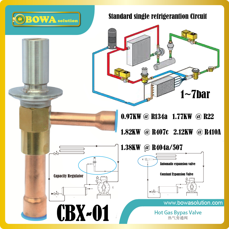 Aliexpress com Buy CBX 01 hot gas bypass valves are