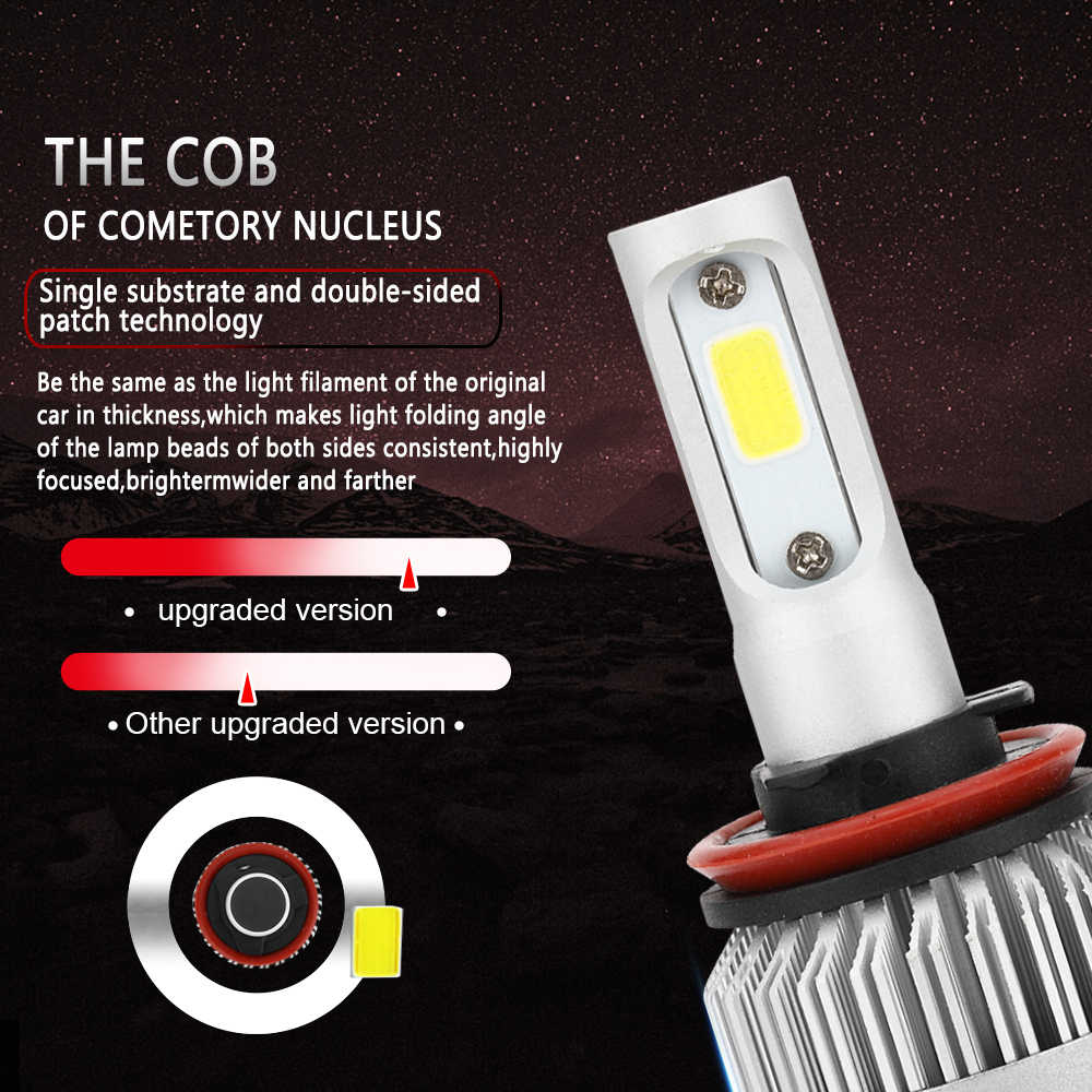 Car Light S2 H4 H7 H1 COB LED Headlight Bulbs H11 H13 12V 9005 9006 H3 9004 9007 HB4 72W 8000LM Car LED lamp Fog Light 6500K