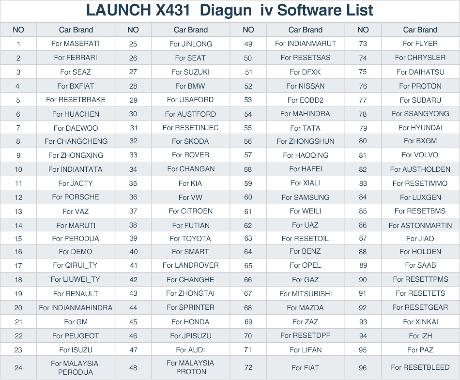 diagun iv software list