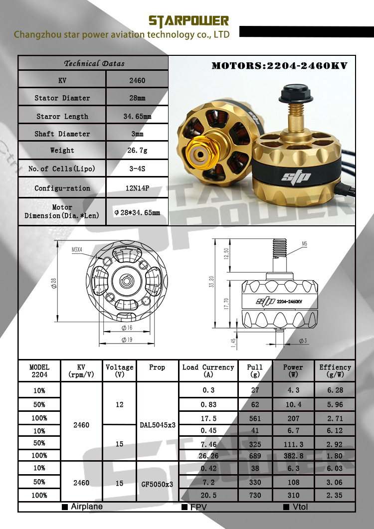 Gratt Rc 470kv 620kv Brushless Motor Outrunner Model Airplane Engine Diagram Of A 8mm Shaft 5 6s For Aircraft Electric Vehicle Accessory In Parts Accessories From Toys