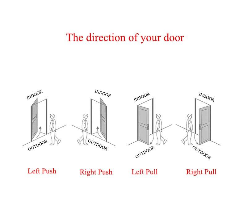 door direction