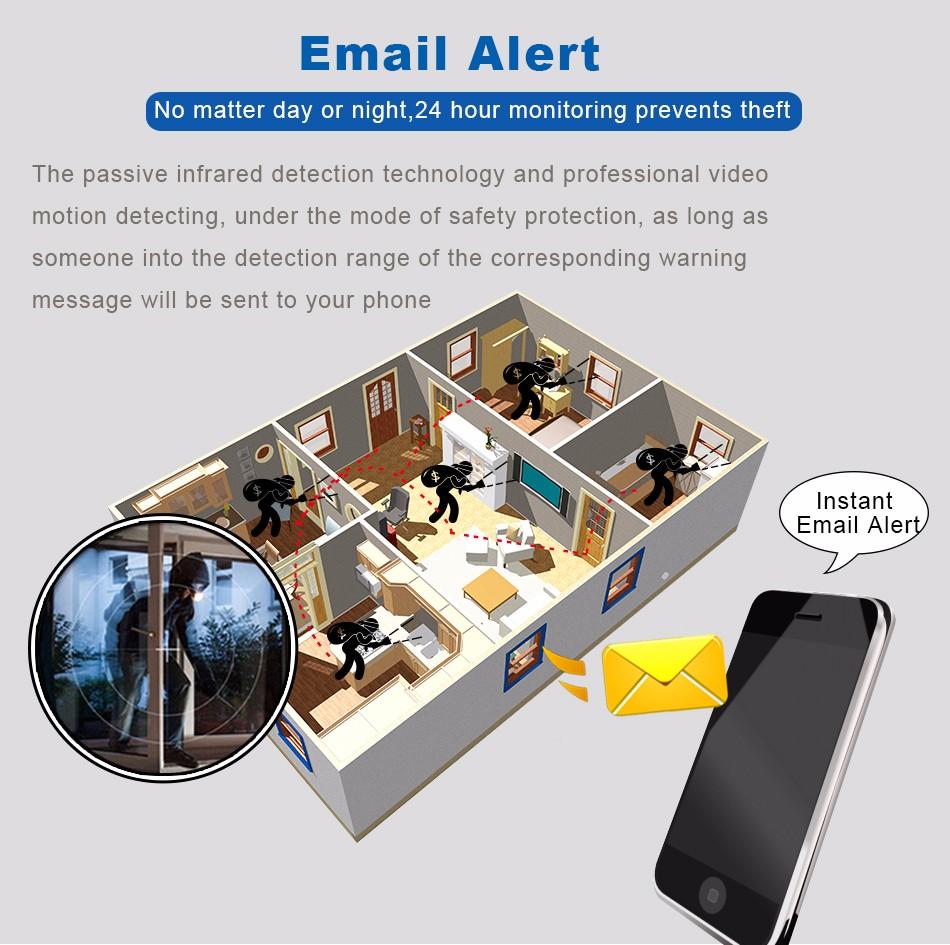 5-Email Alart