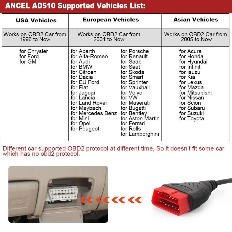 US $70 0 |أفضل OBD2 سيارة ماسح ضوئي تشخيصي ANCEL AD510 قراءة Dtcs واضح ODB2  السيارات تحديث ماسح