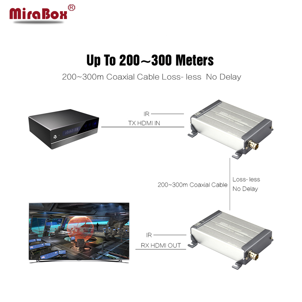 MiraBox Transmitter and Receiver Coaxial HDMI Extender with BNC Port Transmit 200-300m  400feet 400ft IR HDMI Extender Coaxial hsv379 hdmi extender over coaxial cable with no latency time and video lossless hdmi coax transmitter and receiver by rg59 6u