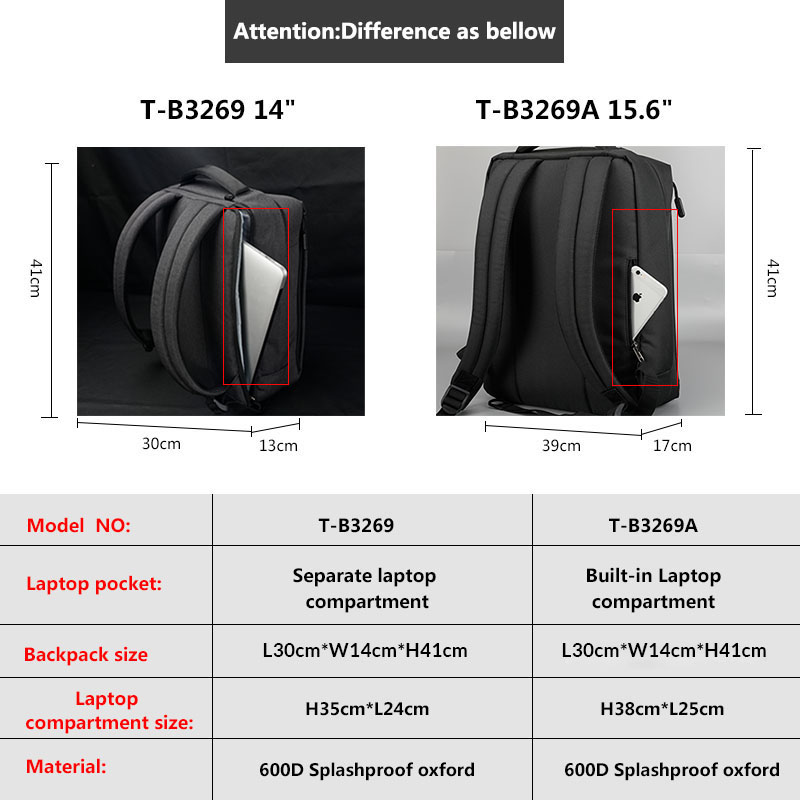 Image 2 - Tigernu Brand USB Charge Male Backpack Anti theft Mochila 