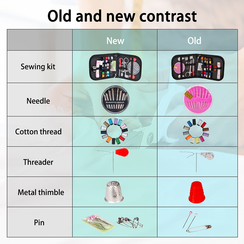 70Pcs Portable Travel Sewing Kit Needle Threader Sewing Box Knitting Quilting Stitching Embroidery Craft Sewing Tools Sewing Set
