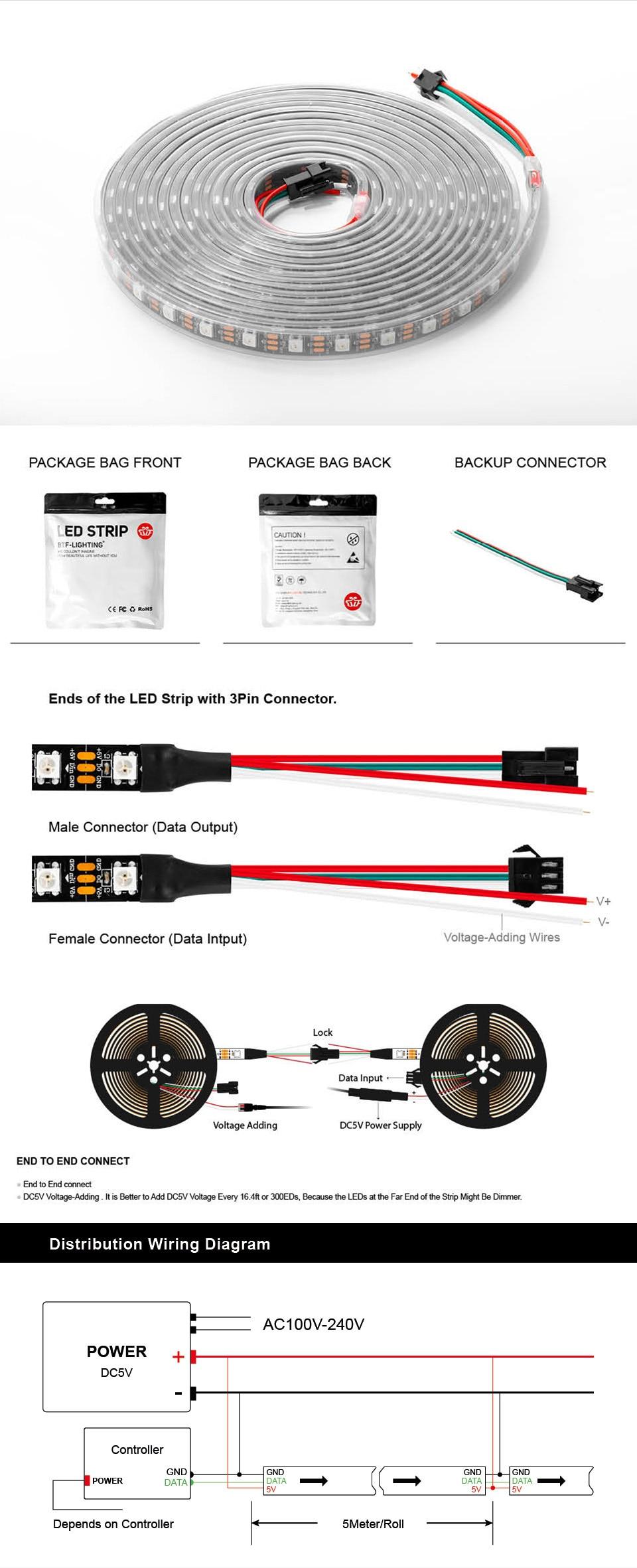 HTB1o QQXvvsK1Rjy0Fiq6zwtXXaV 1m/2m/4m/5m WS2812B Led Strip 30/60/74/96/100/144 pixels/leds/m WS2812 Smart RGB Led Light Strip Black/White PCB IP30/65/67 DC5V