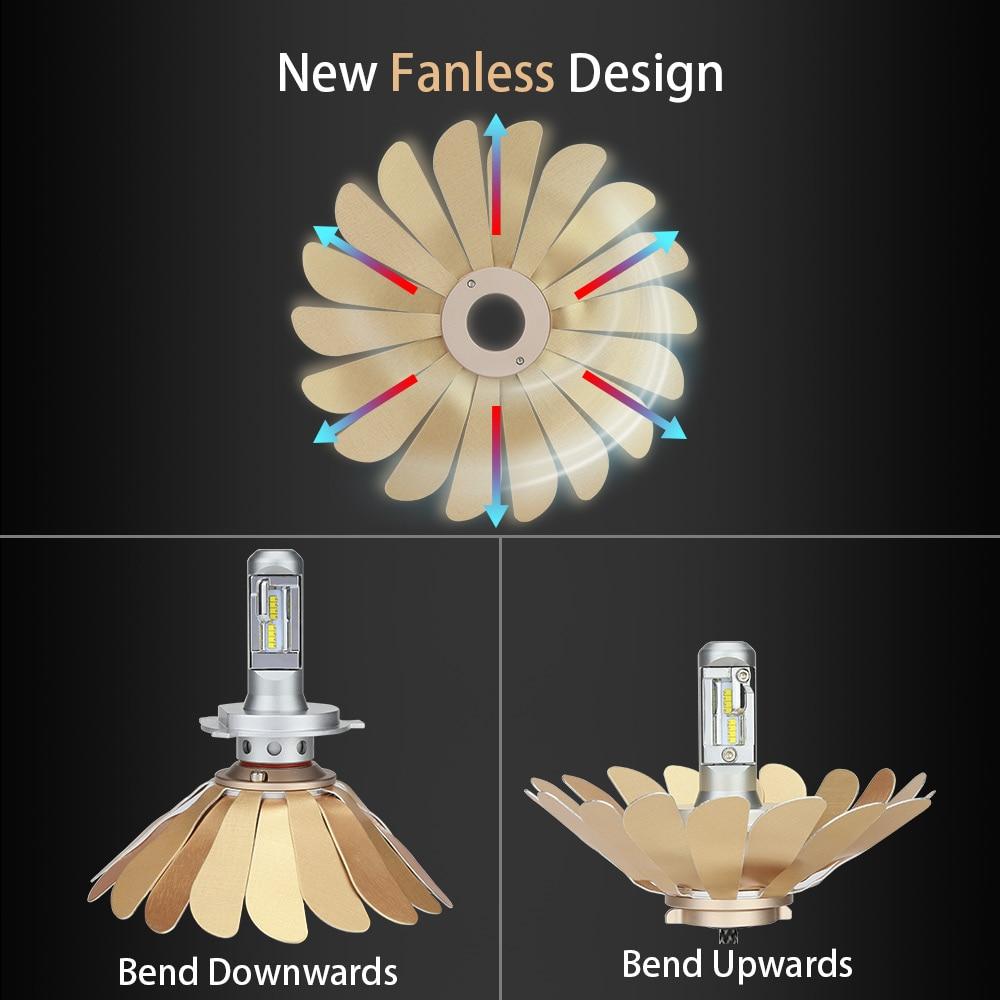 Zdatt Fanless Voiture lumière Led ZES 100 W 12000LM Phares H4 Ampoule Led H1 H7 H8 H11 9005 HB3 9006 HB4 12 V Auto Lampe 2nd Puce Canbus - 3