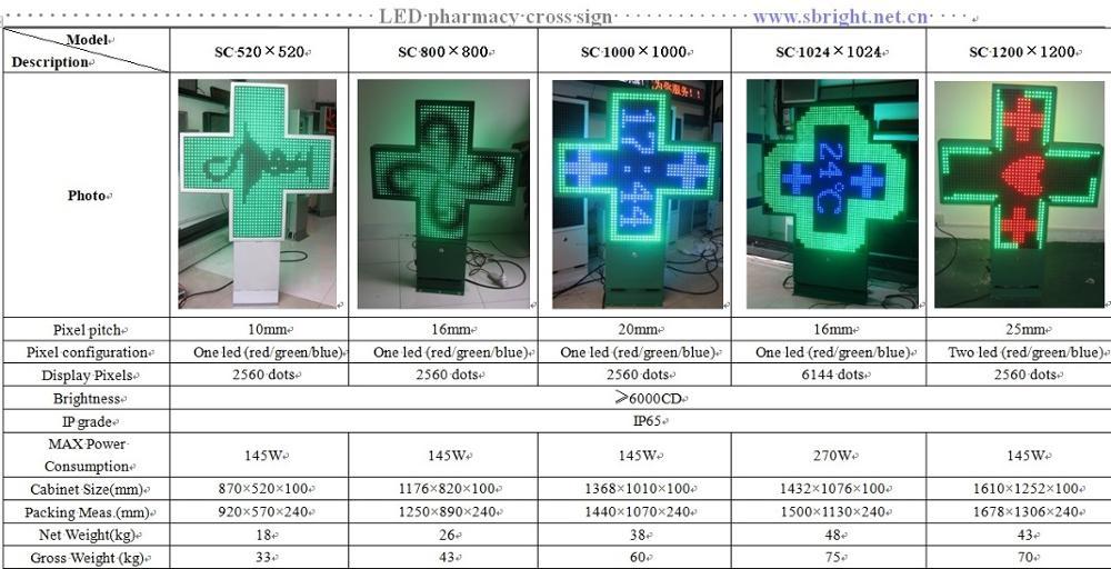 Croix latérale d'hôpital de la couleur 1000x1000mm de vert simple de l'écran p20 d'affichage de croix de pharmacie de Led, WIFI ou contrôle de RF, aucune télécommande