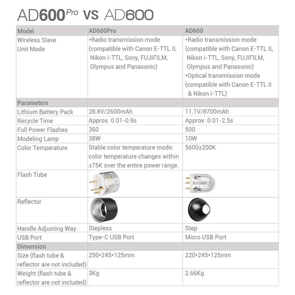 AD600-Pro-newsletter-09