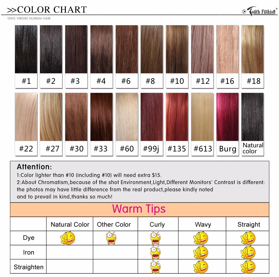 3-Color Chart