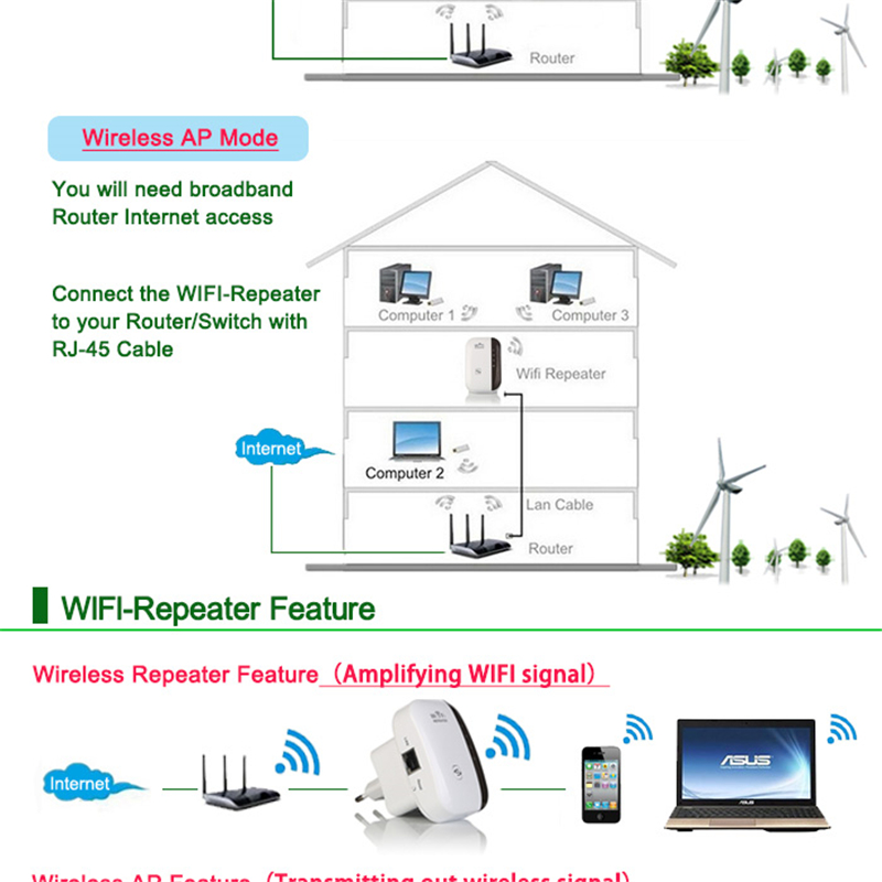 300mbps-Wifi-Repeater-Wireless-Router-for-Wi-Fi-Signal-Range-Extender-802 (4)