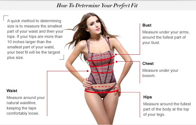 how to measure our body
