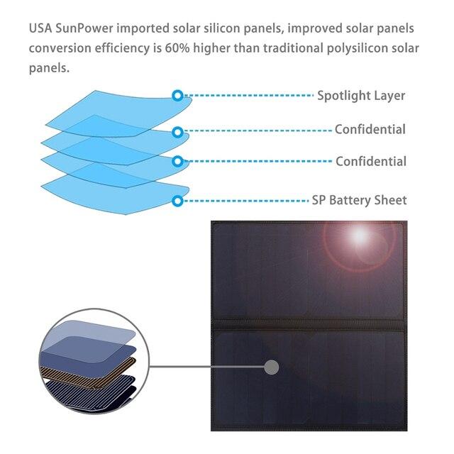 Gym Solar Backpack 14W 5V 4