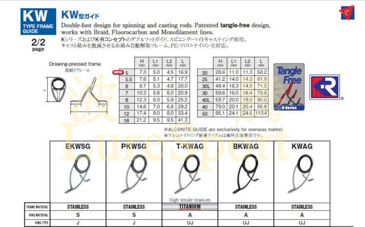 Japonia 4 szt. Prowadnice FUJI KWAG K rama Alconite pierścień pręt element budowlany naprawa akcesoria zrób to sam