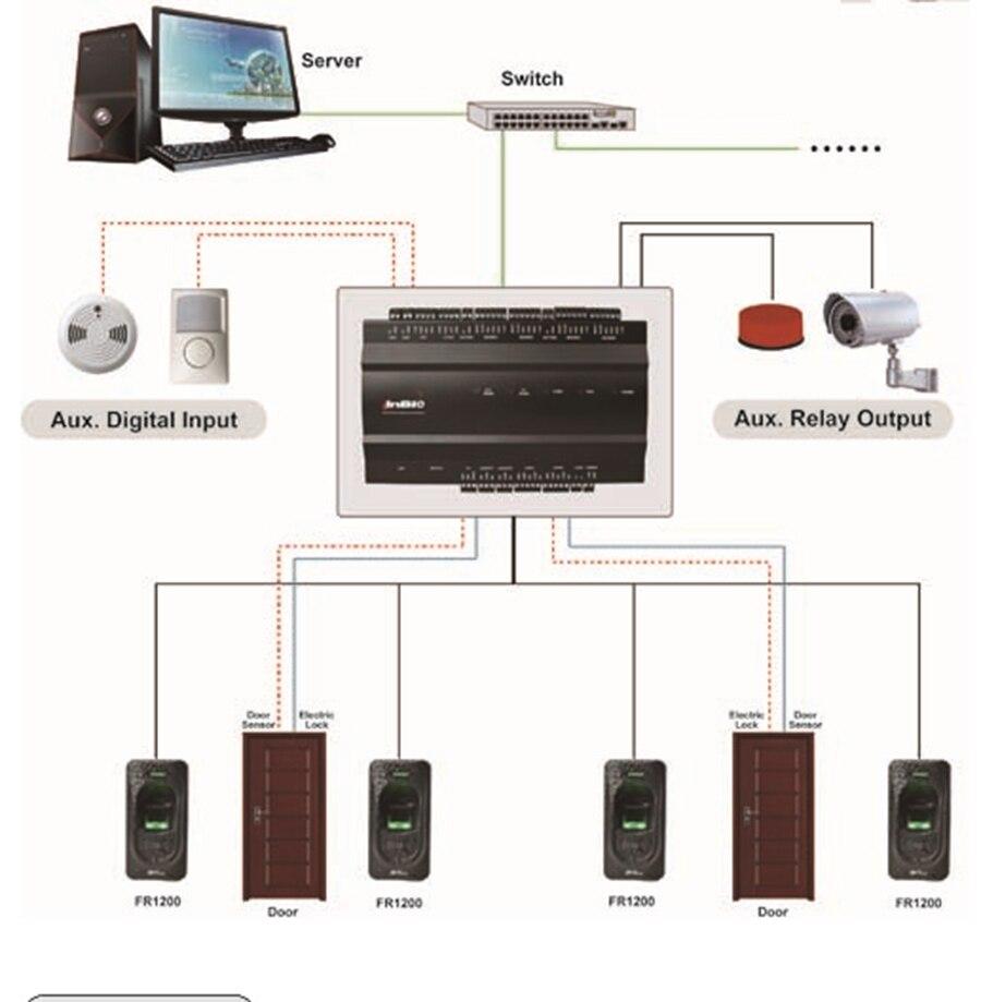inBio_260-Diagram