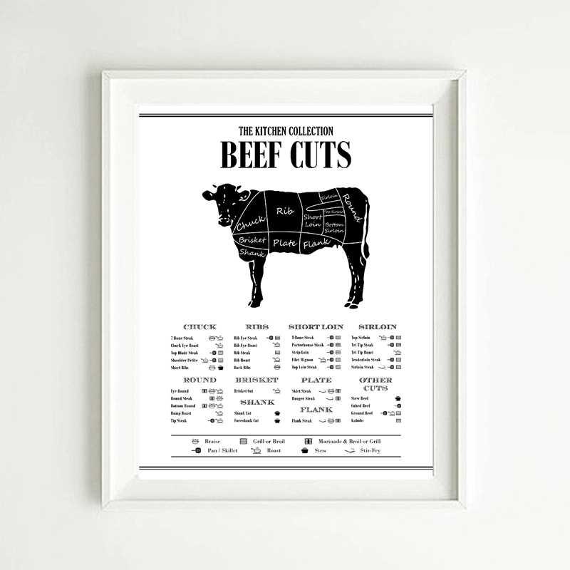 Кухня диаграмма плакат Мясник диаграмма холст картина стены искусства картина, говядина, свинина, курятина вырезы Печать Современные украшения для стен ресторана