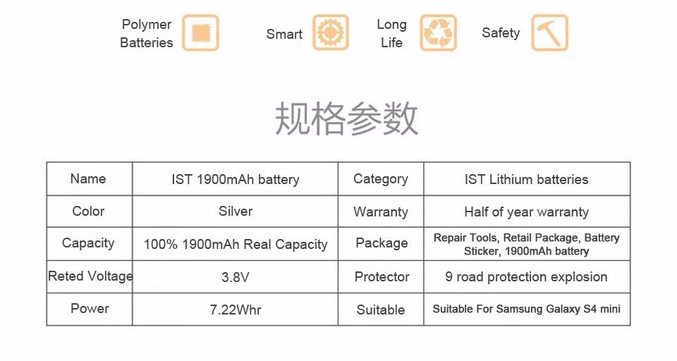Aku – Samsung Galaxy S4 Mini