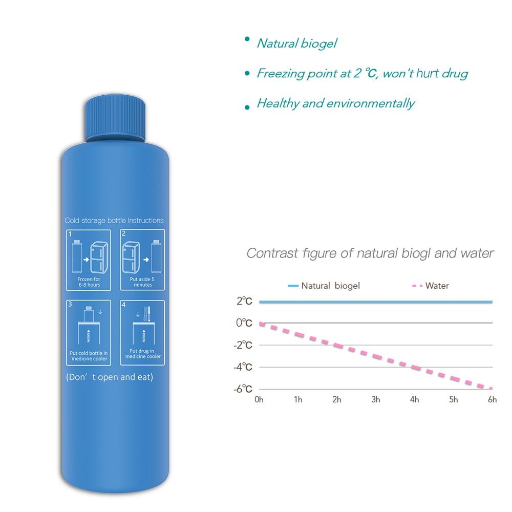 Dison Cooler Cold Storage Bottle Suitable For Dison BC001/BC002
