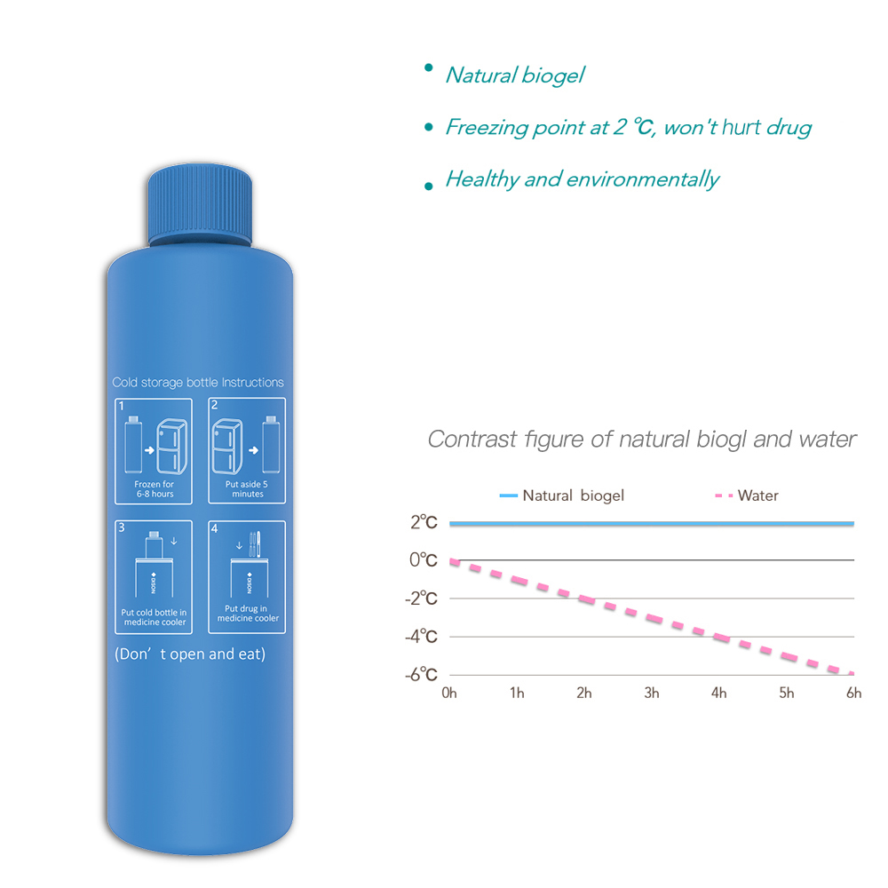 Dison Insulin Cooler Cold Storage Bottle Suitable For Dison BC001/BC002
