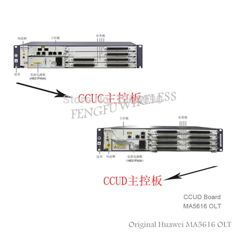 Cellphones & Telecommunications Cheap Sale 100% Original And Brand New Hua Wei Digital Subscriber Line Access Multiplexer 128 Ports Gpon Olt Vdsl Dslam Ma5616 Best Price Chills And Pains