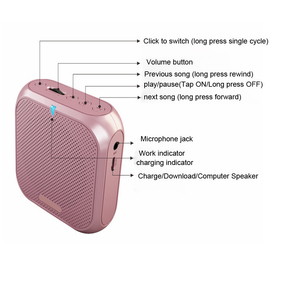 Image 2 - JINSERTA Portable Speaker Amplifier Mini Voice Megaphone Waist Band Clip Support TF Card U Disk for Teacher Tour Guide Promotion
