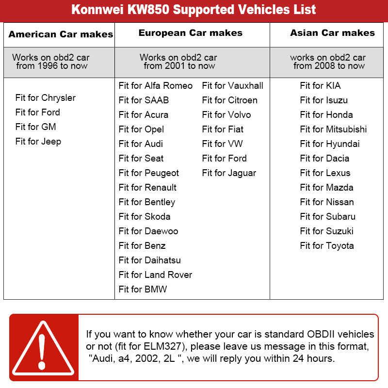 KONNWEI KW850 OBD2 Scanner Automotive Car Diagnostic Auto ODB2 EVAP O2  Sensor Can Bus Muti-language Diagnostic Tool
