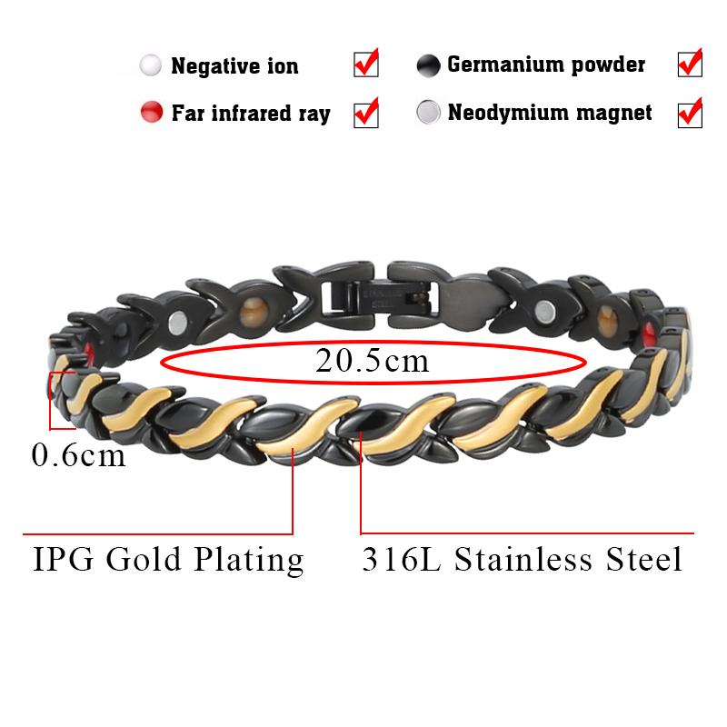 10206 Magnetic Bracelet Details_1