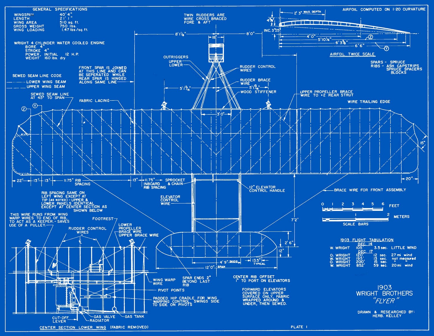 1903 wright flyer blueprints sci fi science fiction retro vintage 1903 wright flyer blueprints sci fi science fiction retro vintage kraft poster canvas painting wall sticker home decor gift in wall stickers from home malvernweather Images